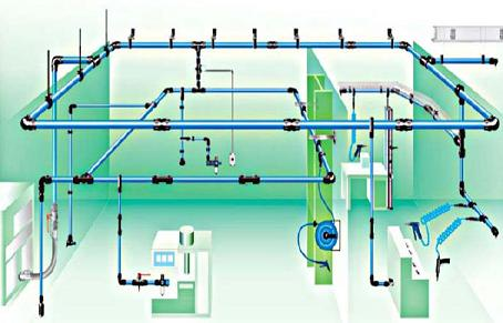 Compressed Air Piping Solutions